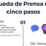 Infografía: Imprescindibles en una Rueda de Prensa