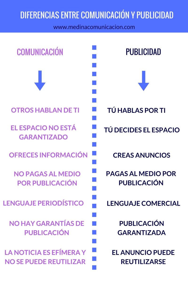 infografia_comunicacionypublicidad
