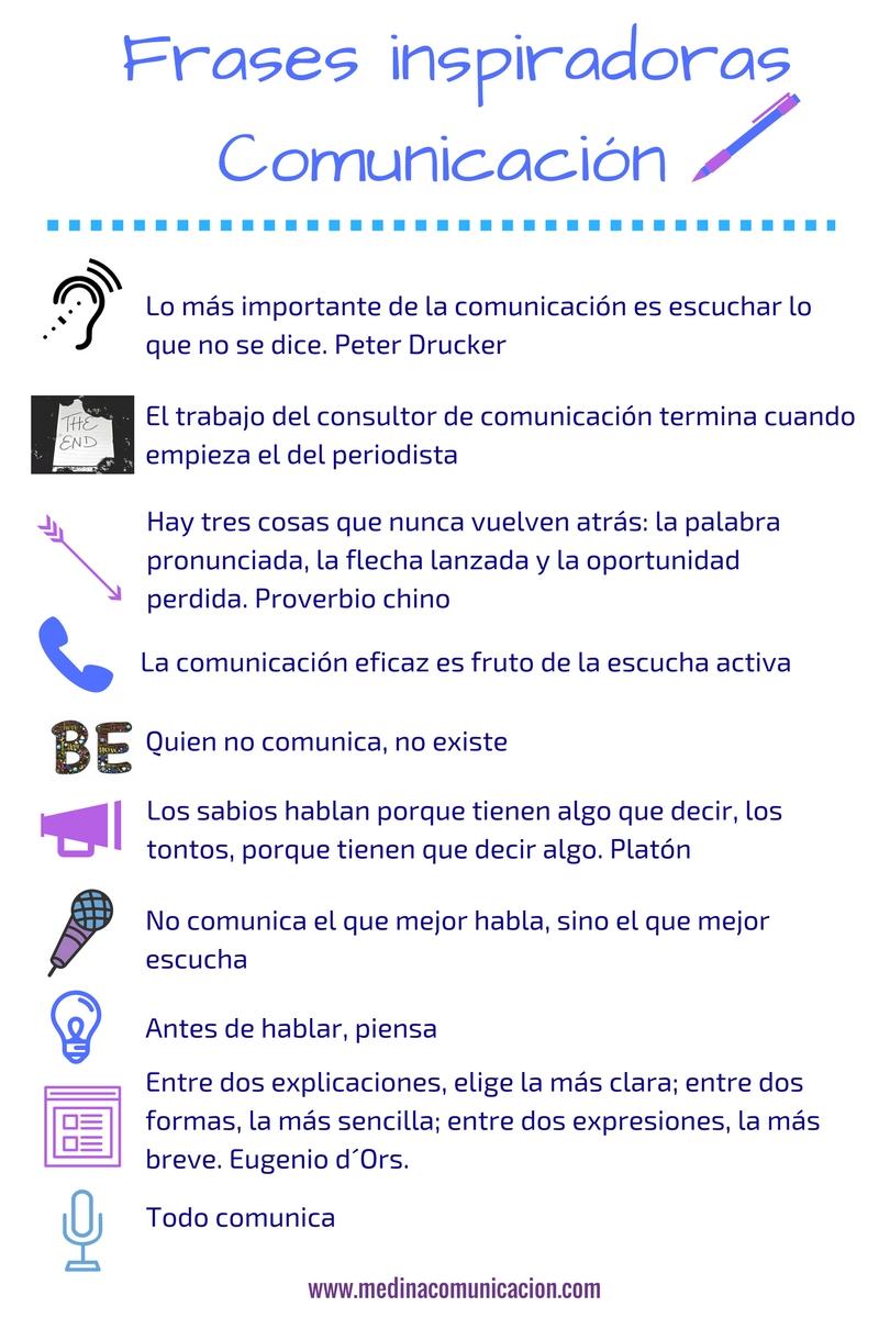 Infografía Frases Inspiradoras En Comunicación Medina