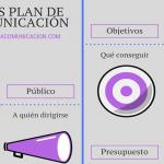 Infografía: Plan de Comunicación en cinco puntos