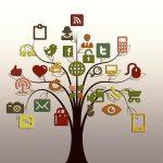 Un equipo detrás de las redes sociales corporativas